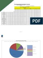 Resumen Proyectos en Zonas, Semana (22-28)-12-2014