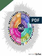 365 Days of YA Infographic