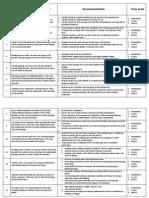 IGC III obsevation report.docx