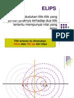 persamaan-ellips