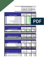 Amref final Katine budget 2008-09
