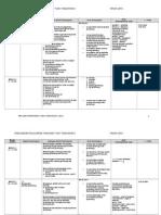 RPT Tingkatan 5 2014 Subjek Fizik