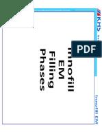 Innofill - DMG - Filling Phases