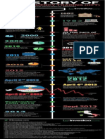 Content a History of High Frequency Trading HFT INFOGRAPHIC FINAL