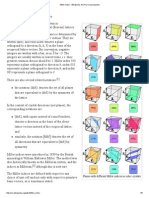 Crystallographic Directions and Planes_Miller Index