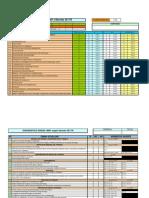 Diagnostico OHSAS 18001 Decreto 351 79