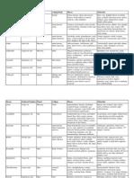 decanic ref.pdf