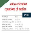 Equations Motion Formula Sheet