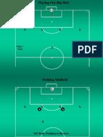 Uefa b License Team Tactics