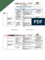 3 Matriz de Consistencia Proyec de Innova Con Grd