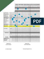 Jadwal Dinas Kamar Operasi Januari 2015
