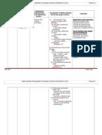 RPT KSSR MATEMATIK TAHUN 2 2015.doc