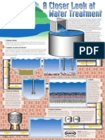 Water Treatment Poster Complete
