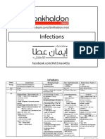 Infections - Eman Atta