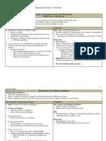 gws course module