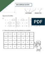 Multiplicación y División Reforazmiento