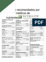 236623838 Combos de Productos Nutrilite 2014