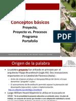 4. Proyecto vs Procesos - Programa - Portafolio