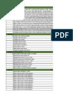 Inventario en Excel con fórmulas complejas