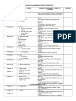 Ringkasan Rancangan Pelajaran Tahunan Geografi Tingkatan 1