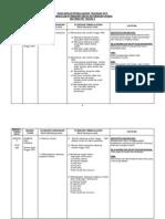 Rancangan Pengajaran Tahunan KSSR Tahun 2 - Matematik SK - 2015 - Johor