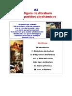 Introducción a Abraham
