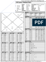 VedicReport1-3-20155-24-32PM