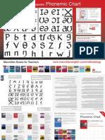 phonemic_chart.pdf