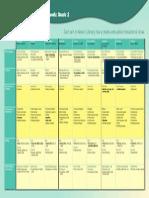 NL2 Framework