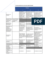 Matriz de Evaluacion Acta de Constitucion y Plan de Proyecto