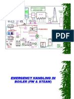 Emergency Handling in Boiler FW Steam-libre