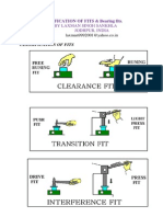 Classification of Fits & Bearing Fits.