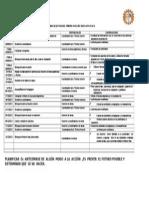 Cronograma de Actividades Primera Fase