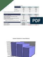 Scenario Analysis Budget Template1[1]