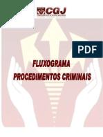 atalhodalei.blogspot.com.br -  fluxograma dos processos nas VARAS CRIMINAIS