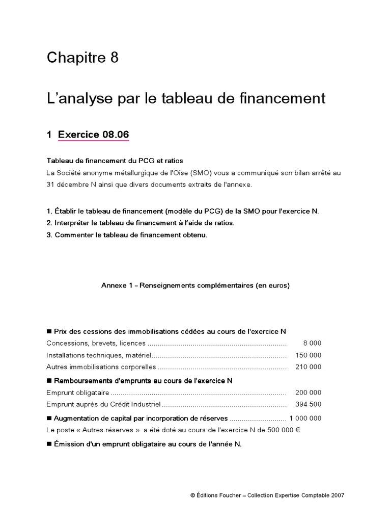 L Analyse Par Le Tableau De Financement Immobilisations Capitaux Propres