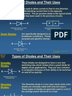 Diodes 11