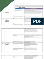 Plan Anual Ciencias Naturales 7ºaño-2015