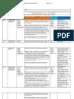 2 Planificación Clase a Clase Tecnología 3º Mayo