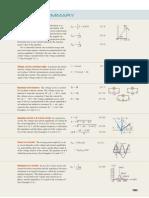 Physics II Problems (99).pdf