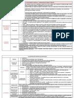 TEMA 1 Investigacion Cientifica en Psicologia
