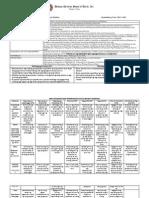 1Q Curiculum Map Filipino Grade 7 2014-2015.docx