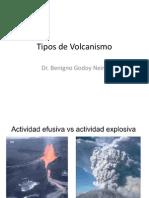 Tipos de Volcanismos y de Estructuras Volcanicas