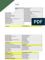 Manual Para El Trabajo Con Consultas Externas y Sala de Medicina General_version Abril 2014.2 (2)