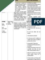 quarterly report to FERD - 2013 Q2 (June 2013).doc