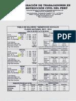 Precio Construccion Civil 2013-2014