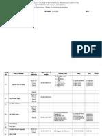 Activities SE (a) 2013-14