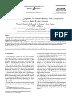 Dimensionless design graphs for flexure elements and a comparison.pdf
