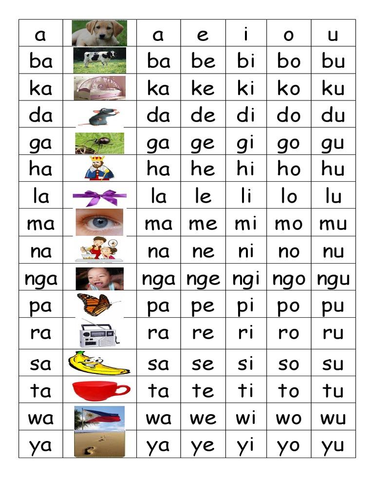 abakada worksheet
