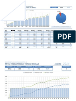 RDP0036 Acompanhamento Metas Resultados Vendas Mensais